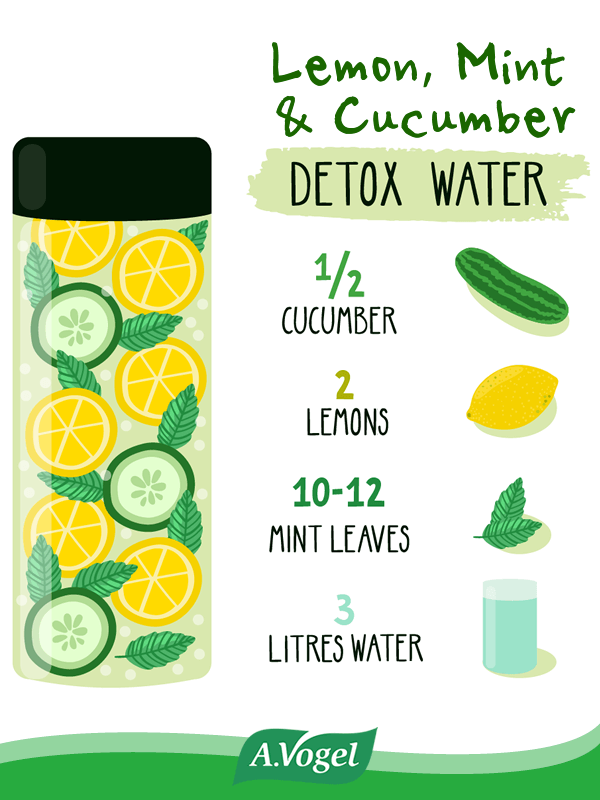 This Detox Lime Cucumber Mint Water is the perfect cool down drink on a hot day. The cucumber and mint act as an anti-inflammatory helping you reduce bloat and the lime gives you a burst of Vitamin C.. It's a great drink to serve at a BBQ or even a bridal or baby shower for a chic water .
